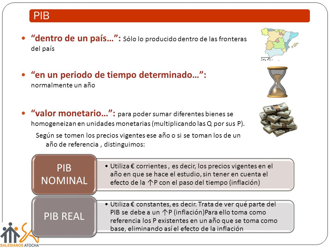 PIB PIB NOMINAL PIB REAL