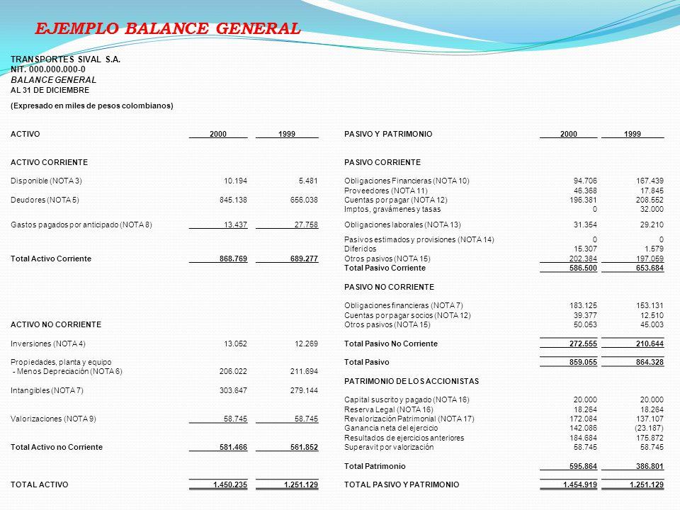 Propiedad Horizontal Modulo De Contabilidad Presupuestos