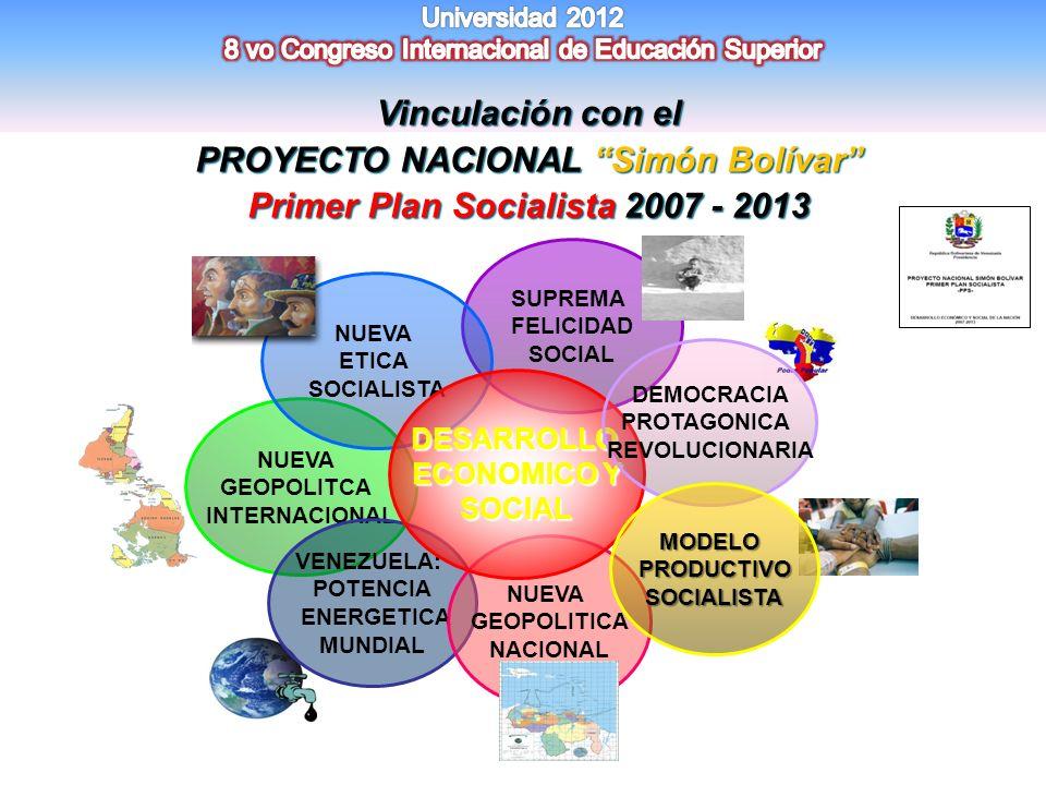 PROYECTO NACIONAL Simón Bolívar Primer Plan Socialista 2007 - 2013