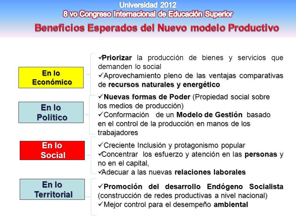 Beneficios Esperados del Nuevo modelo Productivo