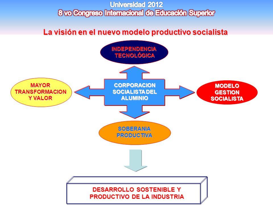 La visión en el nuevo modelo productivo socialista