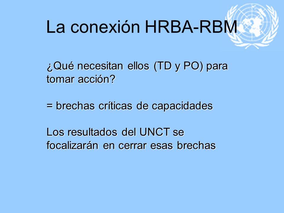La conexión HRBA-RBM ¿Qué necesitan ellos (TD y PO) para tomar acción
