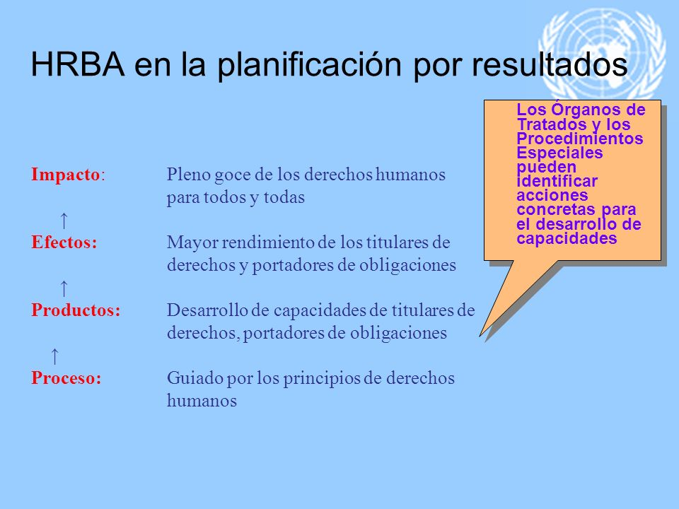 HRBA en la planificación por resultados