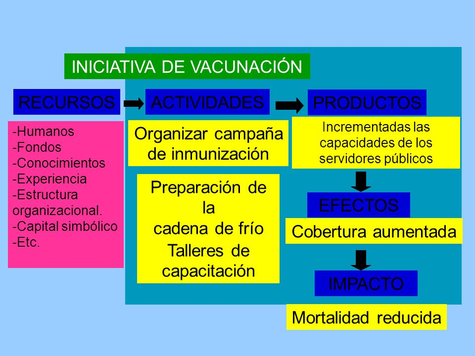 INICIATIVA DE VACUNACIÓN