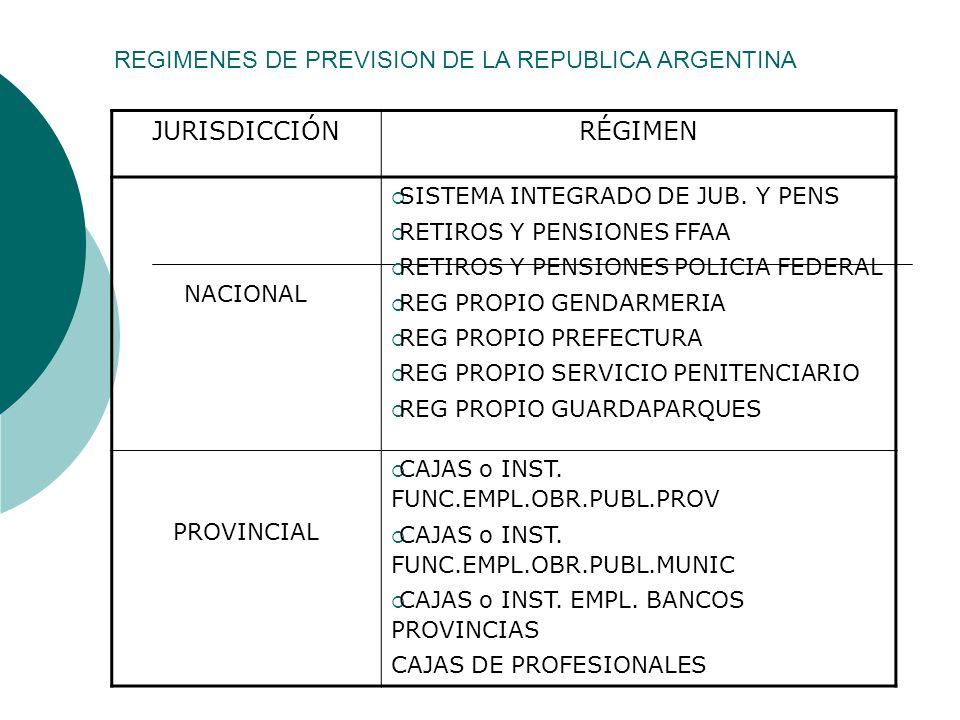 JURISDICCIÓN RÉGIMEN REGIMENES DE PREVISION DE LA REPUBLICA ARGENTINA