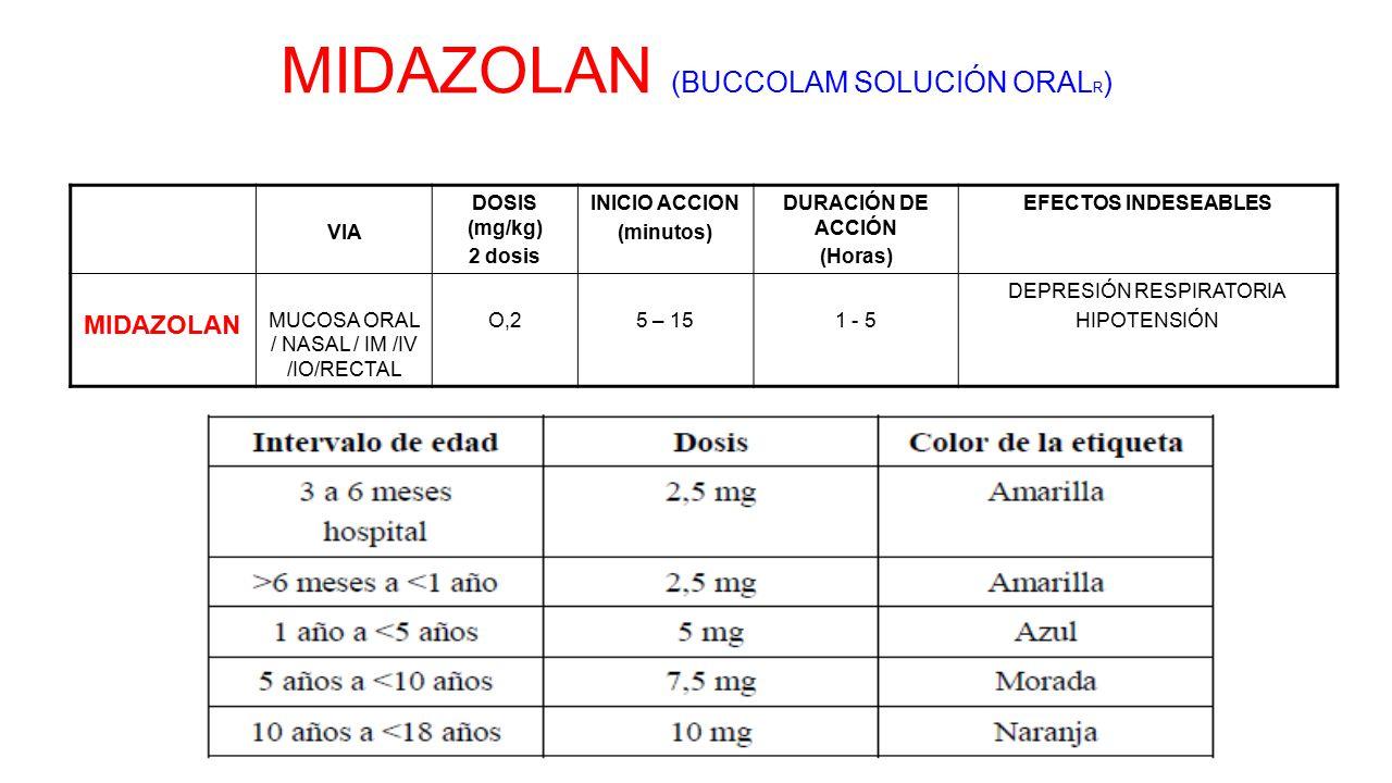 buccolam dosierung bei erwachsenen