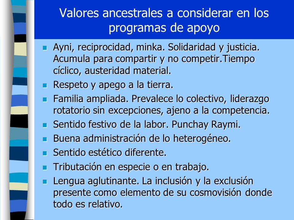 Valores ancestrales a considerar en los programas de apoyo