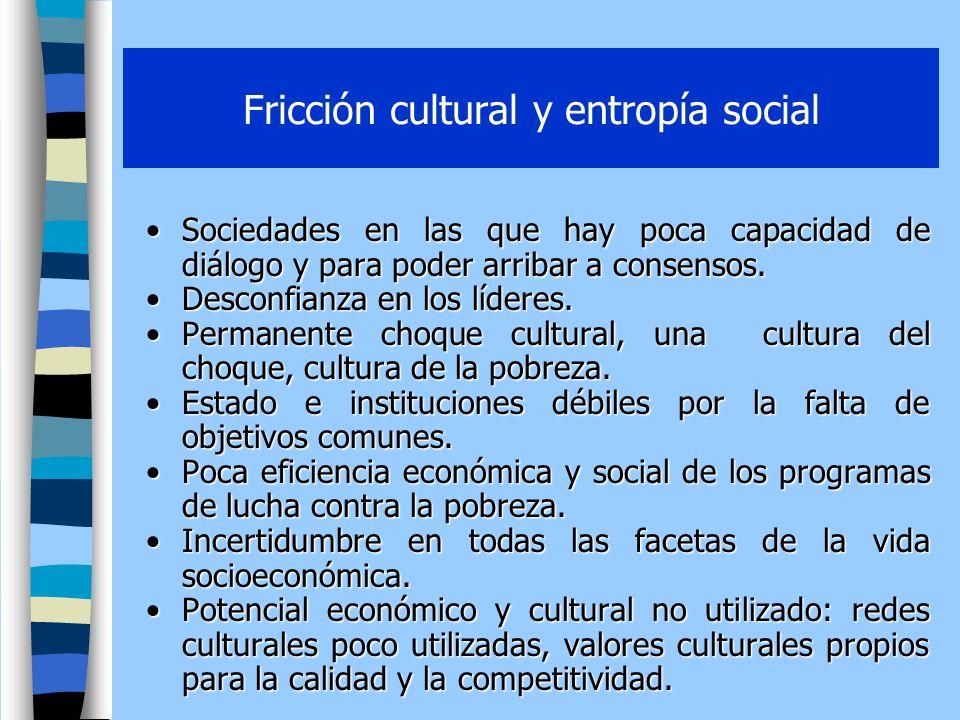 Fricción cultural y entropía social