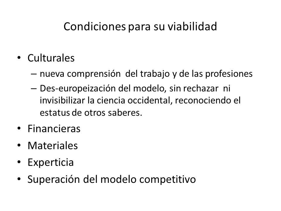 Condiciones para su viabilidad