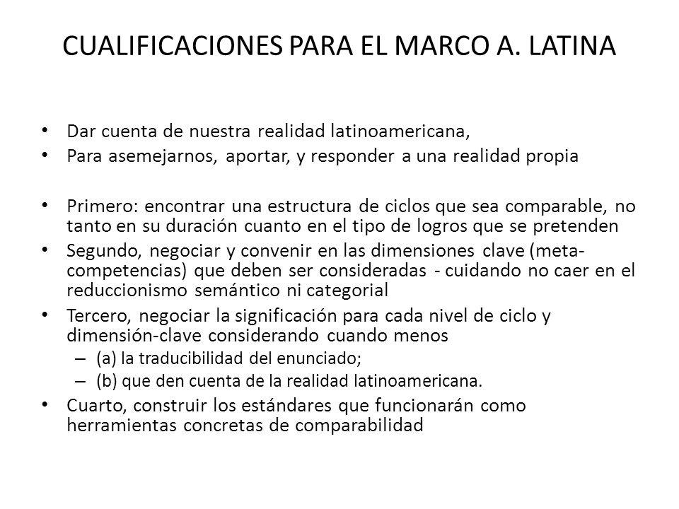 CUALIFICACIONES PARA EL MARCO A. LATINA