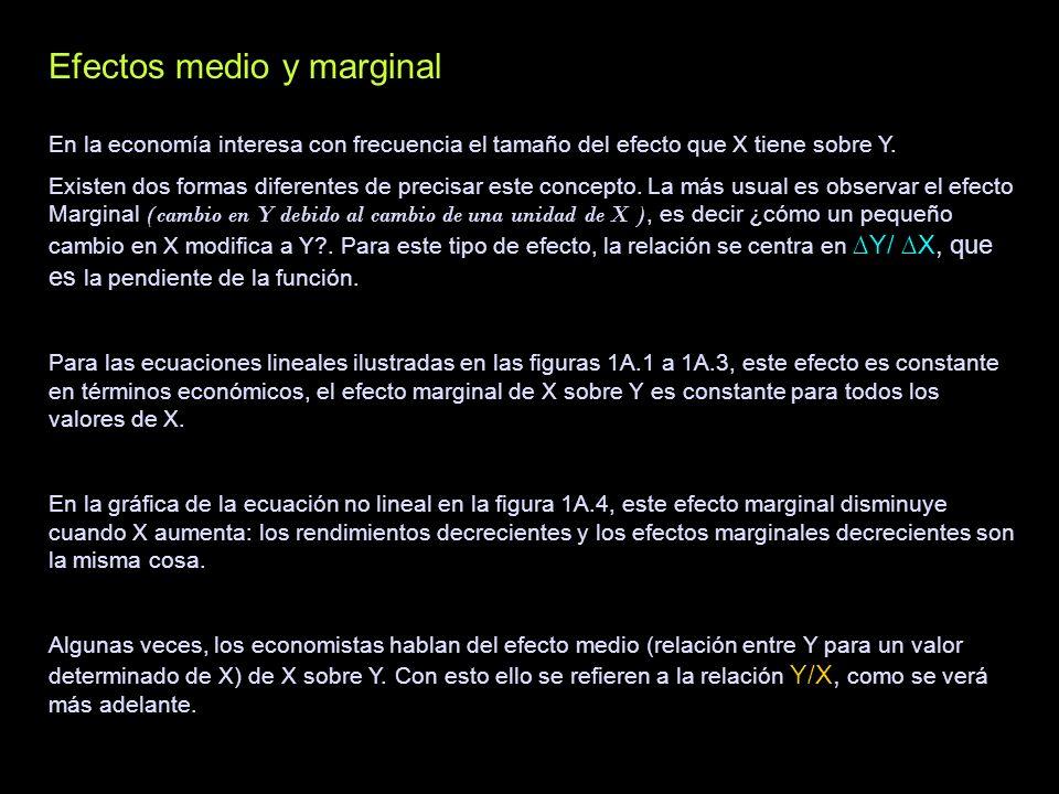 Efectos medio y marginal En la economía interesa con frecuencia el tamaño del efecto que X tiene sobre Y.