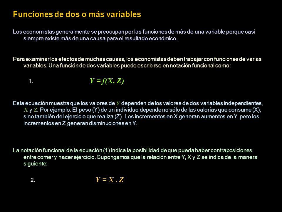 Funciones de dos o más variables