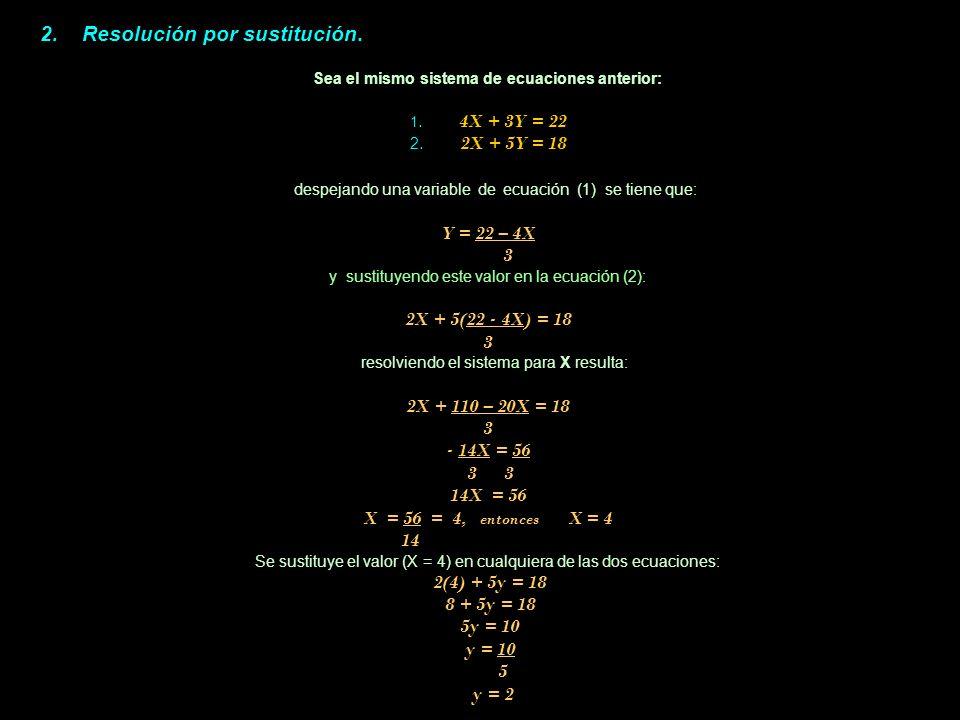 Sea el mismo sistema de ecuaciones anterior: