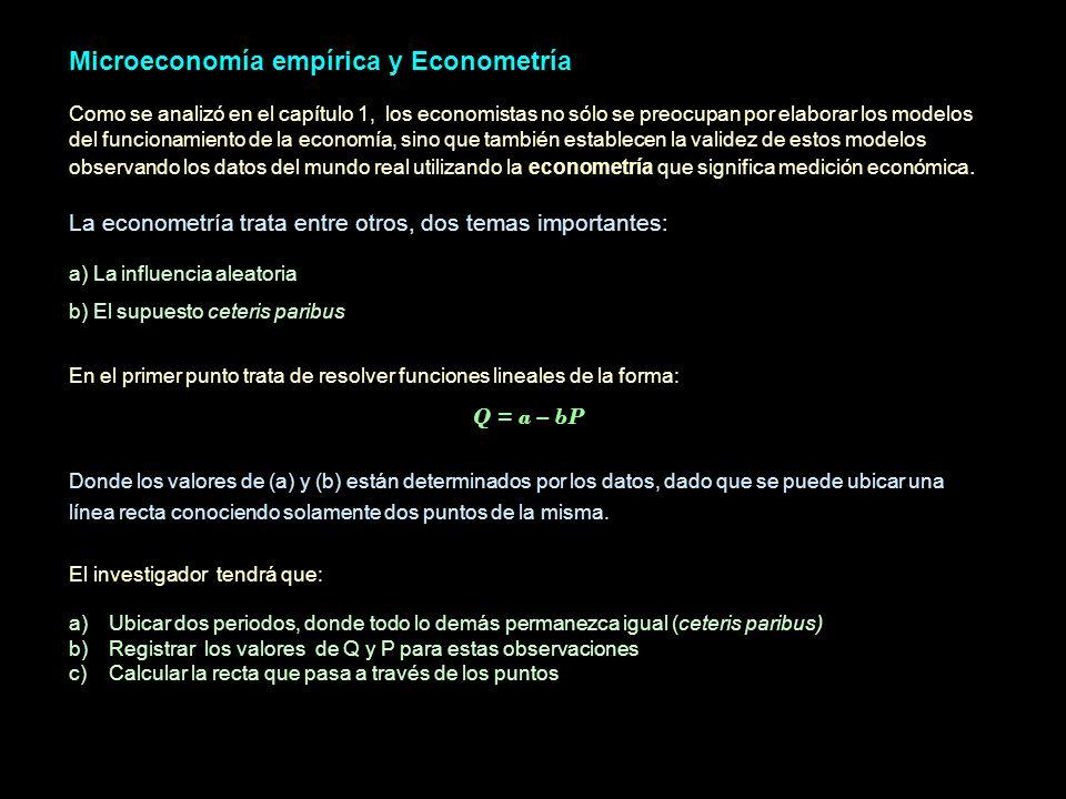 Microeconomía empírica y Econometría