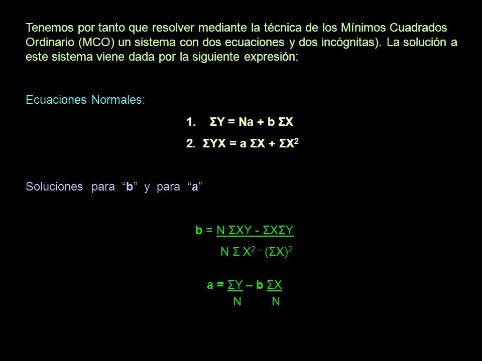 Tenemos por tanto que resolver mediante la técnica de los Mínimos Cuadrados Ordinario (MCO) un sistema con dos ecuaciones y dos incógnitas). La solución a este sistema viene dada por la siguiente expresión:
