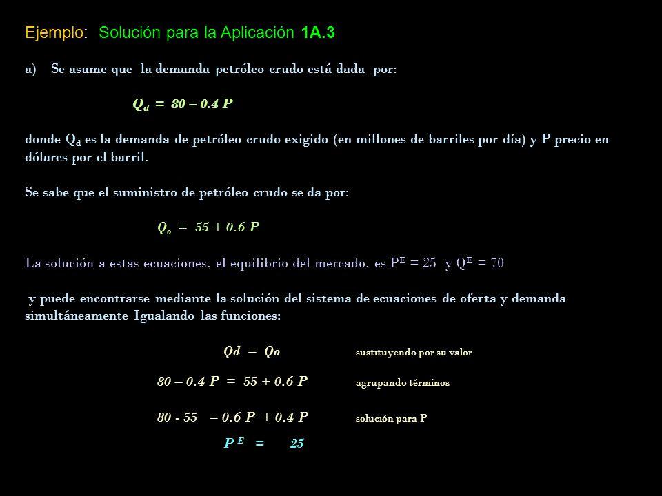 Ejemplo: Solución para la Aplicación 1A.3