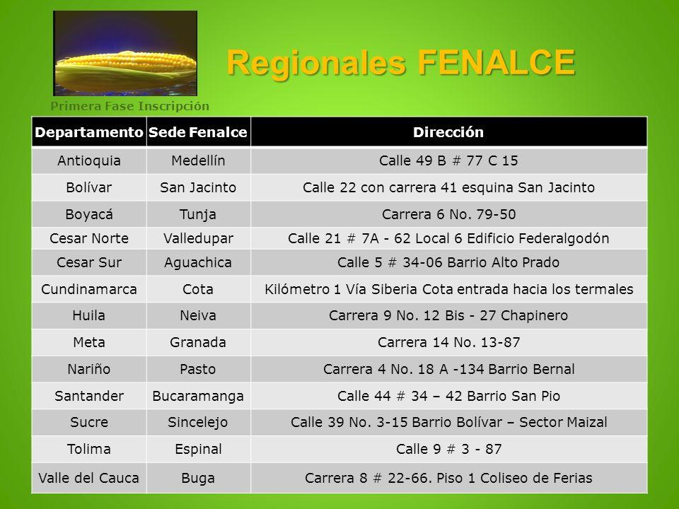 Regionales FENALCE Departamento Sede Fenalce Dirección Antioquia