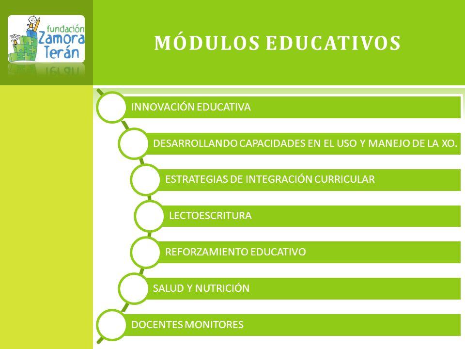 MÓDULOS EDUCATIVOS INNOVACIÓN EDUCATIVA