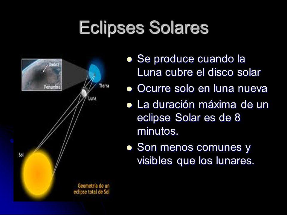 La tierra y la luna ppt descargar for Cuando es luna nueva