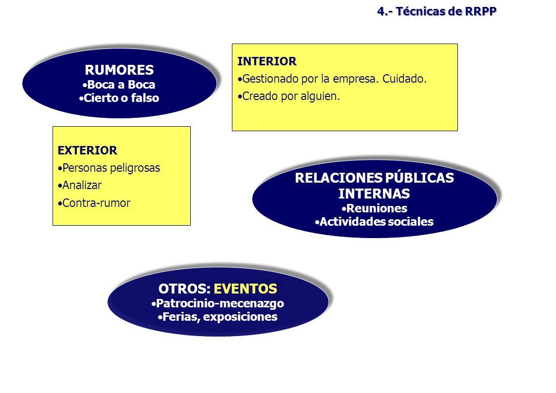 RELACIONES PÚBLICAS INTERNAS Patrocinio-mecenazgo