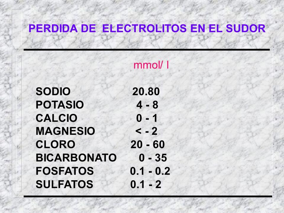 PERDIDA DE ELECTROLITOS EN EL SUDOR