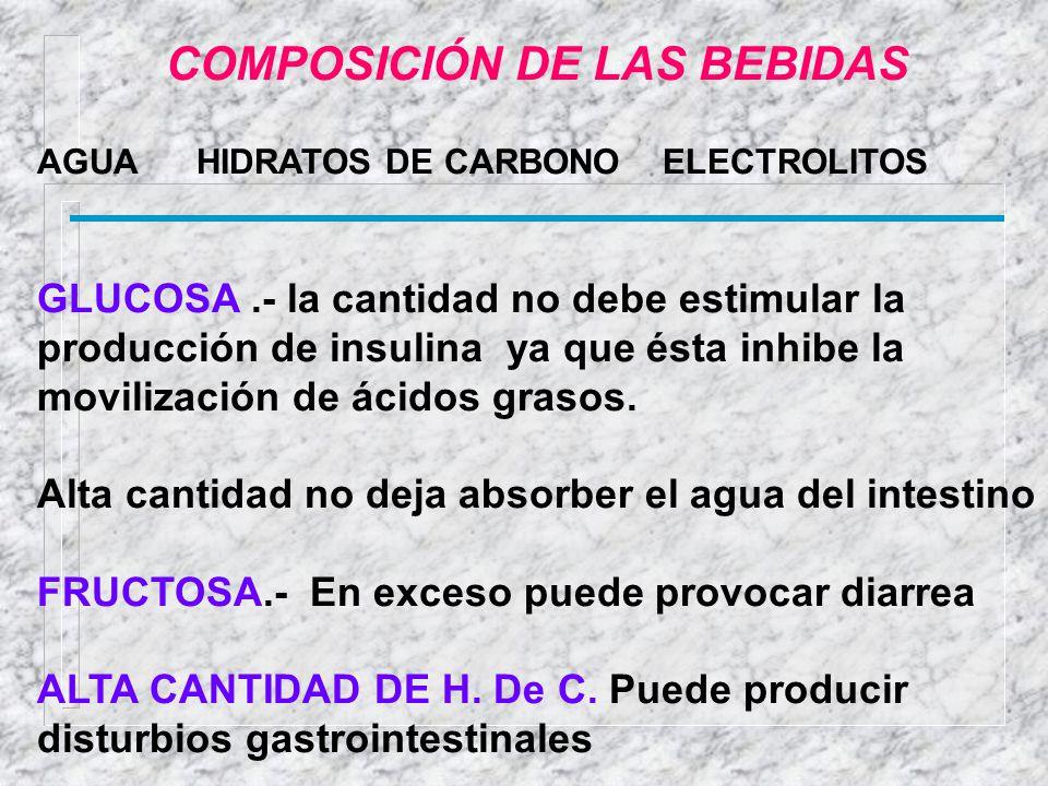 COMPOSICIÓN DE LAS BEBIDAS