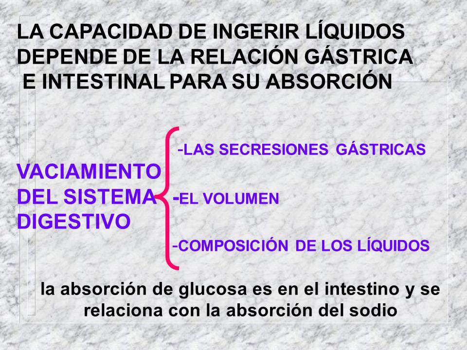 LA CAPACIDAD DE INGERIR LÍQUIDOS DEPENDE DE LA RELACIÓN GÁSTRICA