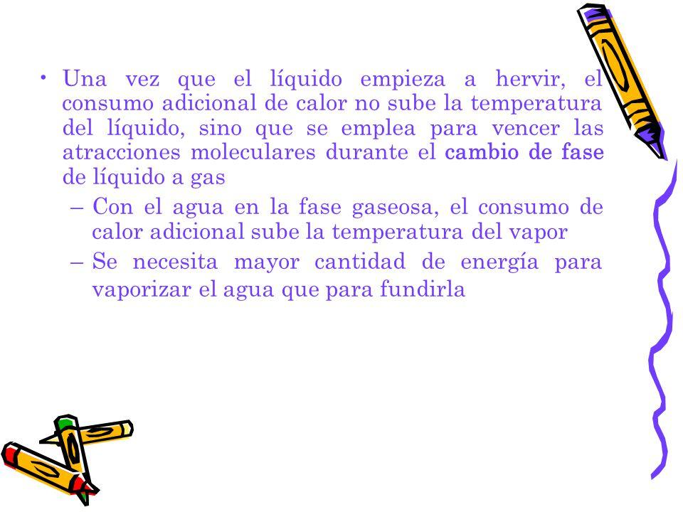 Una vez que el líquido empieza a hervir, el consumo adicional de calor no sube la temperatura del líquido, sino que se emplea para vencer las atracciones moleculares durante el cambio de fase de líquido a gas
