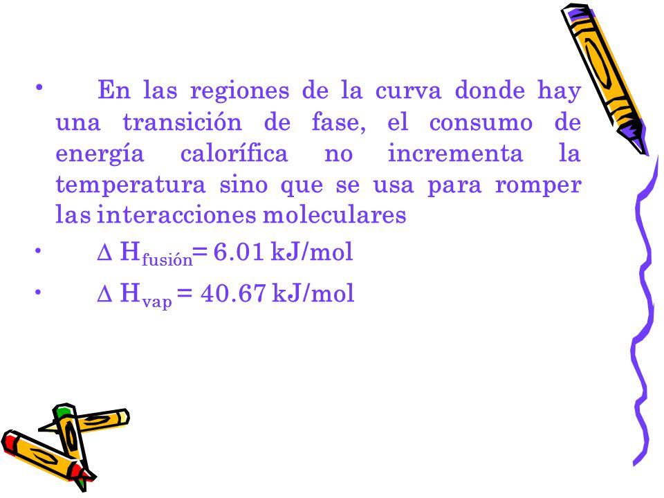En las regiones de la curva donde hay una transición de fase, el consumo de energía calorífica no incrementa la temperatura sino que se usa para romper las interacciones moleculares