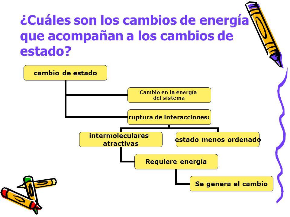 ¿Cuáles son los cambios de energía que acompañan a los cambios de estado