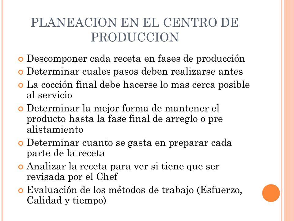 PLANEACION EN EL CENTRO DE PRODUCCION