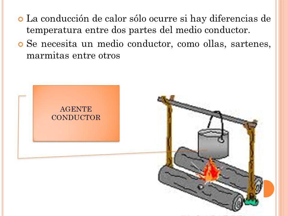 La conducción de calor sólo ocurre si hay diferencias de temperatura entre dos partes del medio conductor.