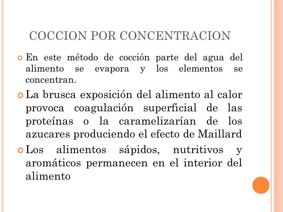COCCION POR CONCENTRACION