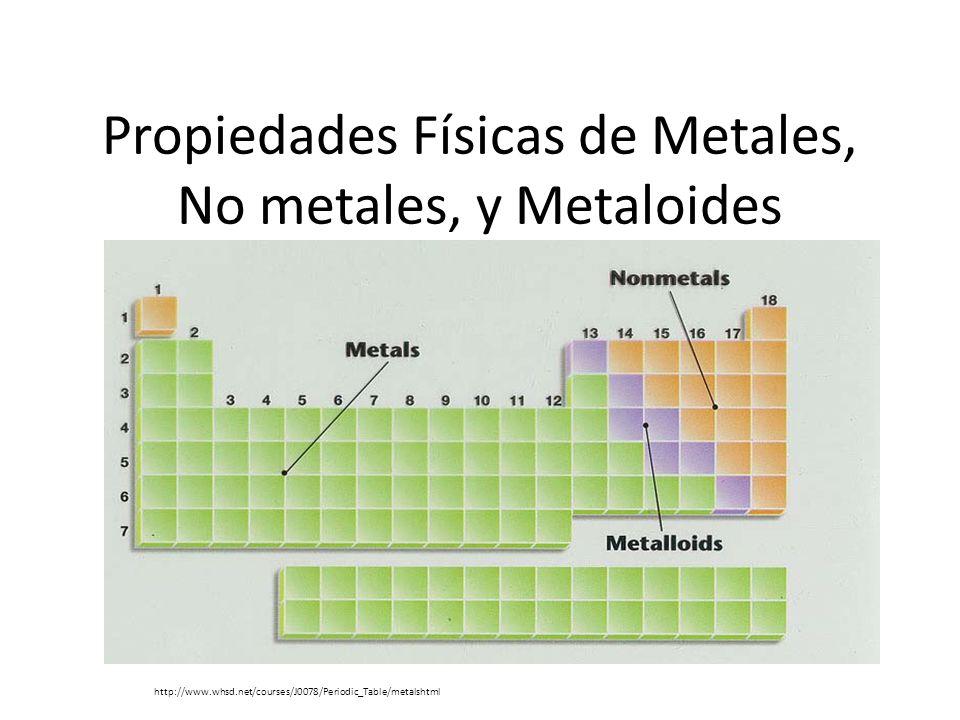 Propiedades fsicas de metales no metales y metaloides ppt video 1 propiedades fsicas de metales no metales y metaloides urtaz Choice Image