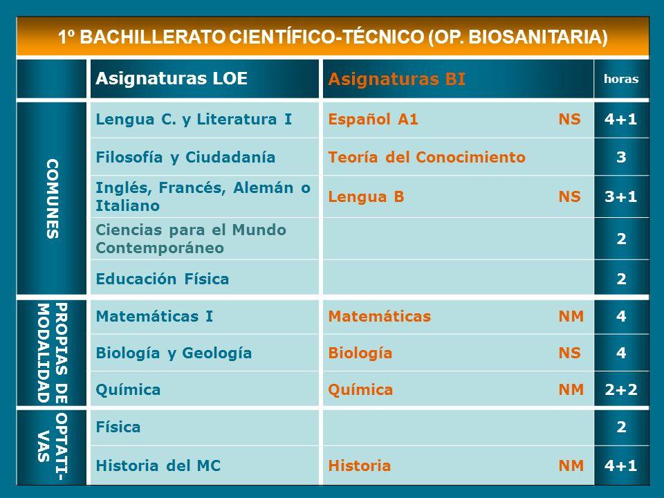1º BACHILLERATO CIENTÍFICO-TÉCNICO (OP. BIOSANITARIA)