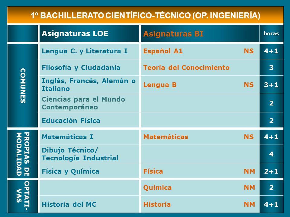1º BACHILLERATO CIENTÍFICO-TÉCNICO (OP. INGENIERÍA)
