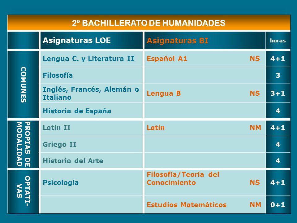 2º BACHILLERATO DE HUMANIDADES