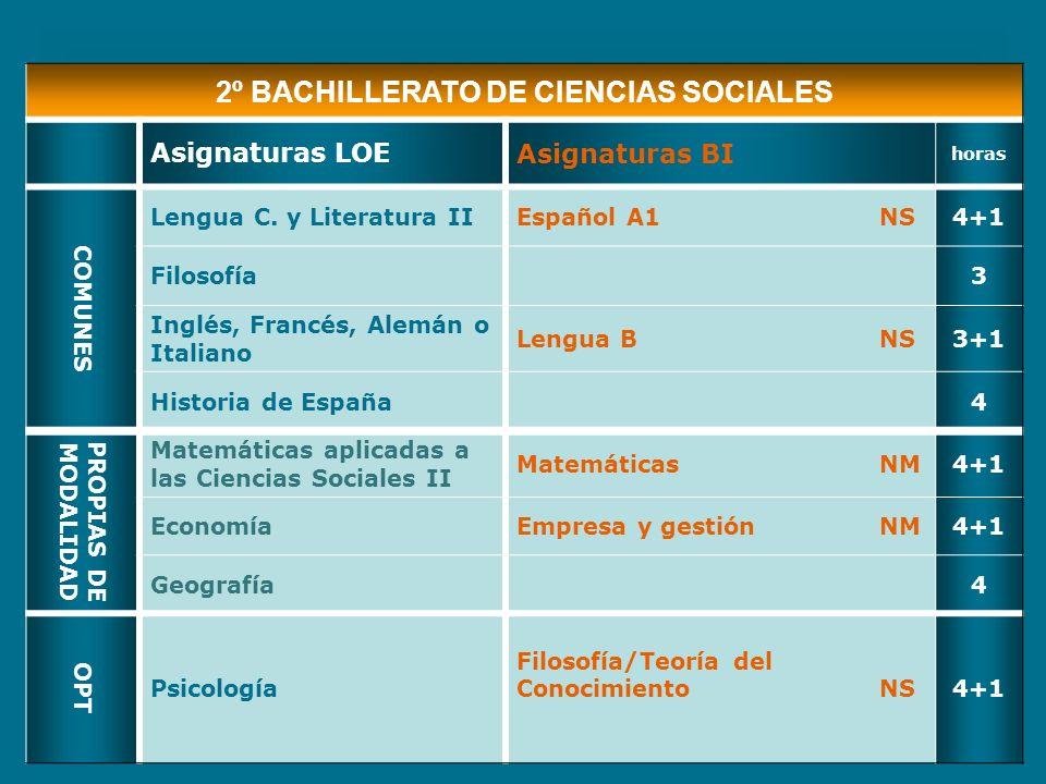 2º BACHILLERATO DE CIENCIAS SOCIALES