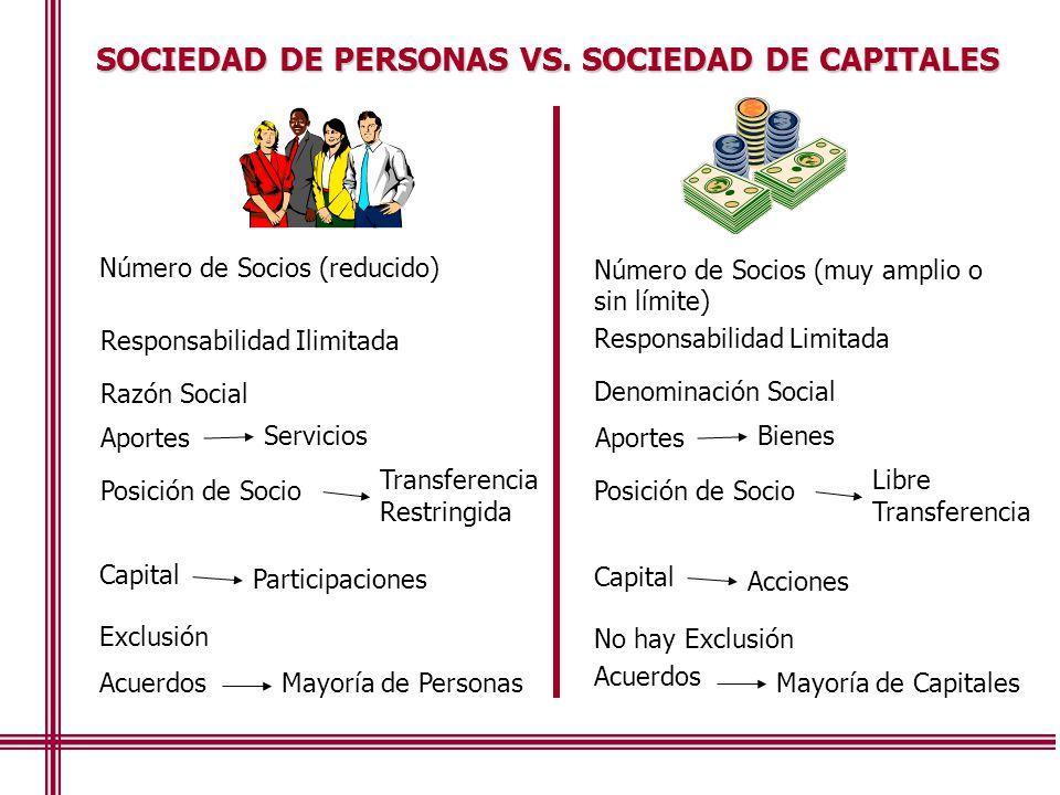 SOCIEDAD DE PERSONAS VS. SOCIEDAD DE CAPITALES
