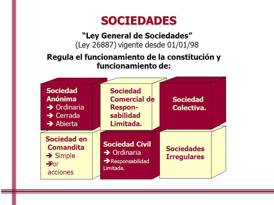 Regula el funcionamiento de la constitución y funcionamiento de: