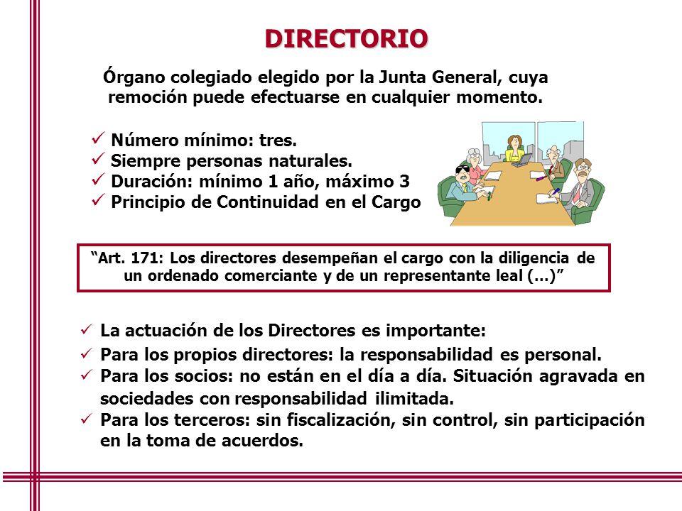 DIRECTORIO Órgano colegiado elegido por la Junta General, cuya remoción puede efectuarse en cualquier momento.