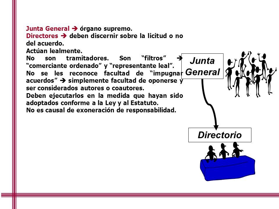 Junta General Directorio Junta General  órgano supremo.