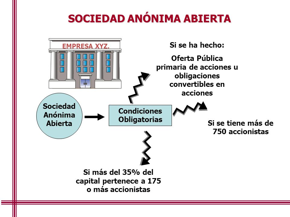 Sociedad Anónima Abierta Si se tiene más de 750 accionistas