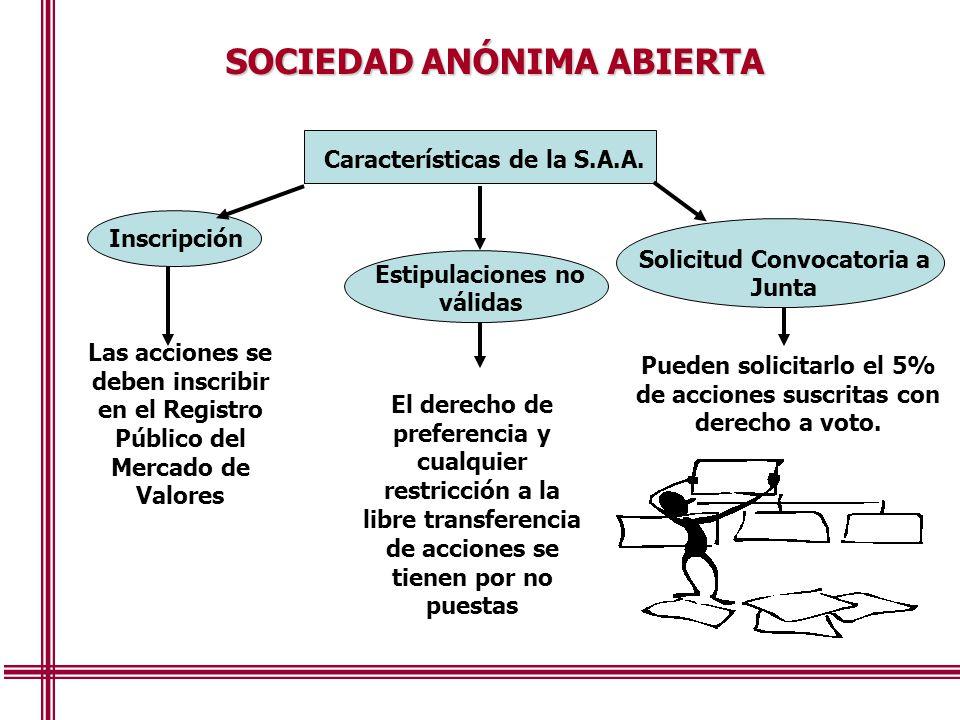 Características de la S.A.A.