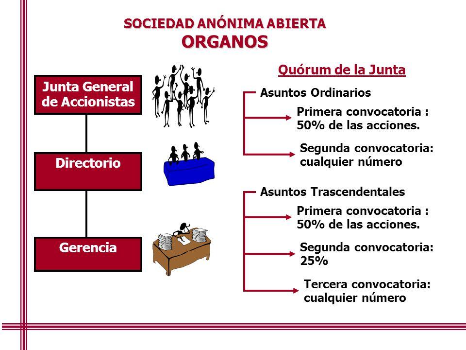 ORGANOS SOCIEDAD ANÓNIMA ABIERTA Quórum de la Junta