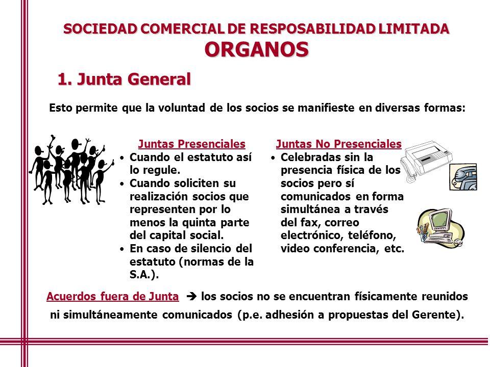 ORGANOS 1. Junta General SOCIEDAD COMERCIAL DE RESPOSABILIDAD LIMITADA