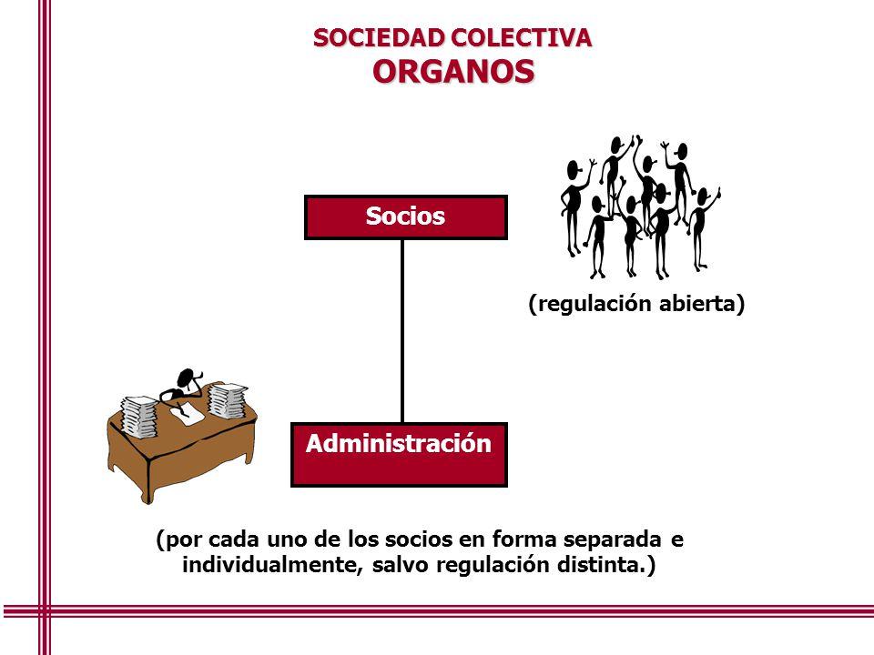 ORGANOS SOCIEDAD COLECTIVA Socios Administración (regulación abierta)