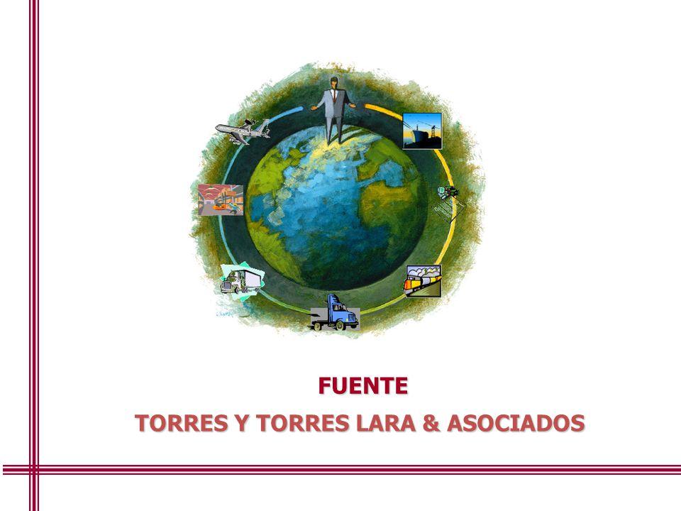 TORRES Y TORRES LARA & ASOCIADOS