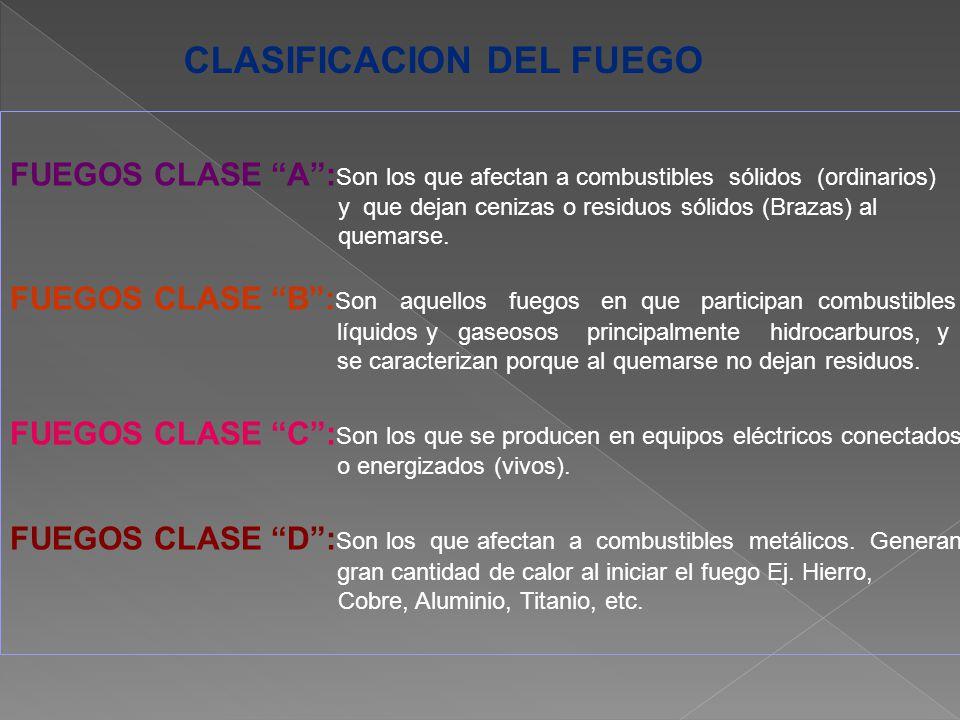 CLASIFICACION DEL FUEGO