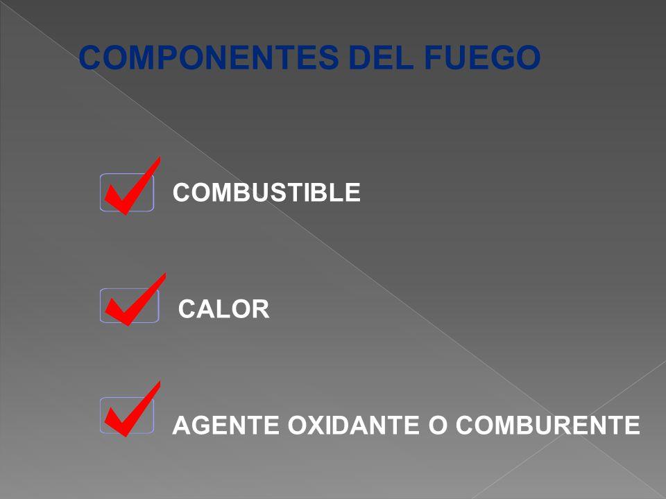 COMPONENTES DEL FUEGO COMBUSTIBLE CALOR AGENTE OXIDANTE O COMBURENTE